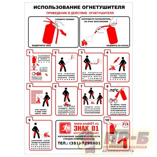 Использование огнетушителя ПБ200 - Знаки пожарной безопасности