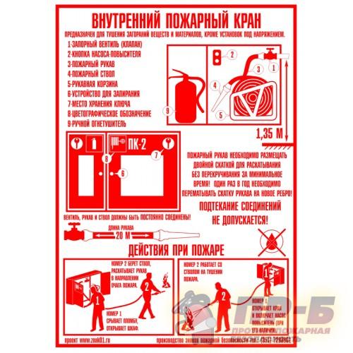 Внутренний пожарный кран - Знаки пожарной безопасности
