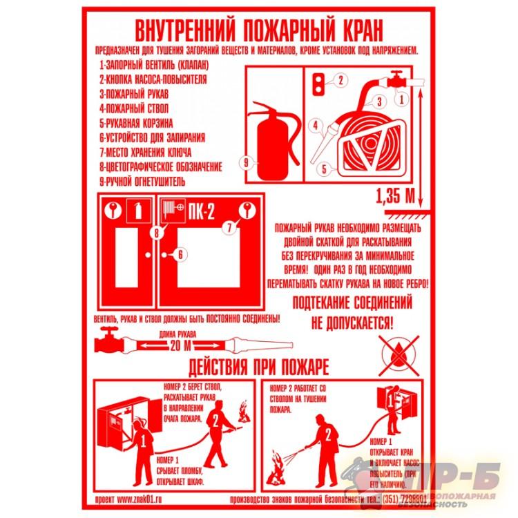 правила пользования пожарным краном инструкция - фото 5